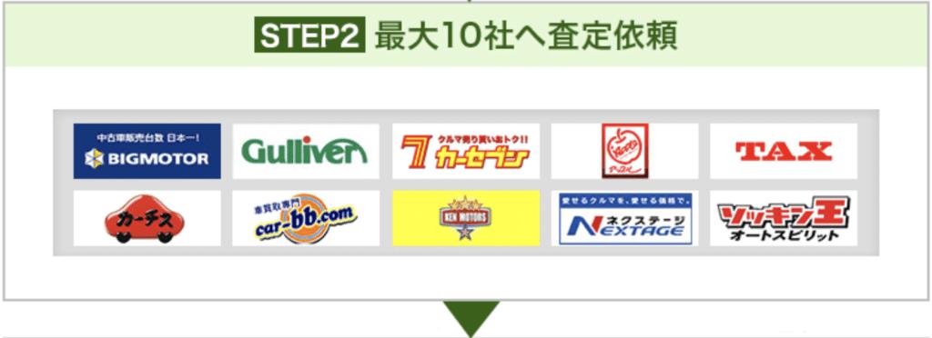 STEP2:最大10社に見積もりを依頼して買取相場をチェック!