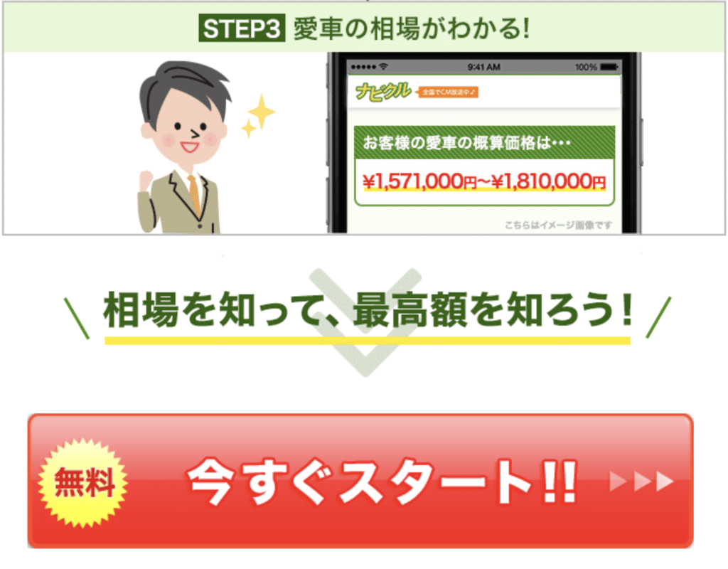 STEP3:最高額の見積もりを出した買取業者に売却決定!